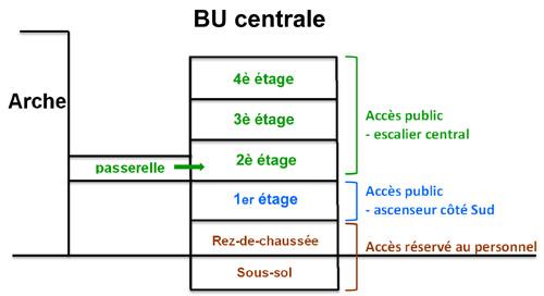 dessin BUC