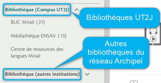 Bibliothèques campus UT2J = bibliotèques de l'UT2J. Bibliothèques autres institutions = autres bibliothèques du réseau Archipel