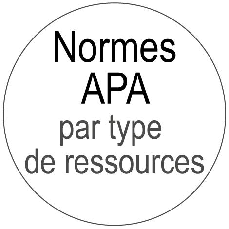 La norme APA détaillée par type de ressources